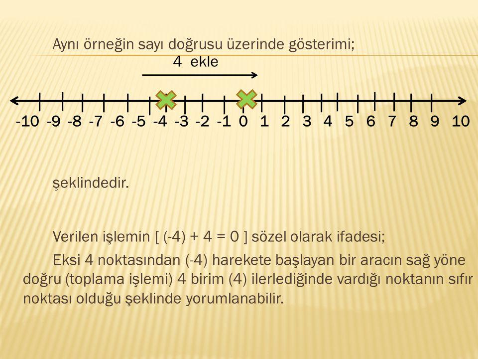 Aynı örneğin sayı doğrusu üzerinde gösterimi;