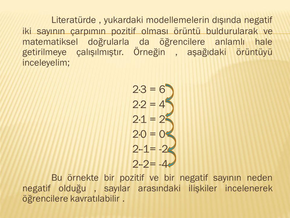 Literatürde , yukardaki modellemelerin dışında negatif iki sayının çarpımın pozitif olması örüntü buldurularak ve matematiksel doğrularla da öğrencilere anlamlı hale getirilmeye çalışılmıştır. Örneğin , aşağıdaki örüntüyü inceleyelim;