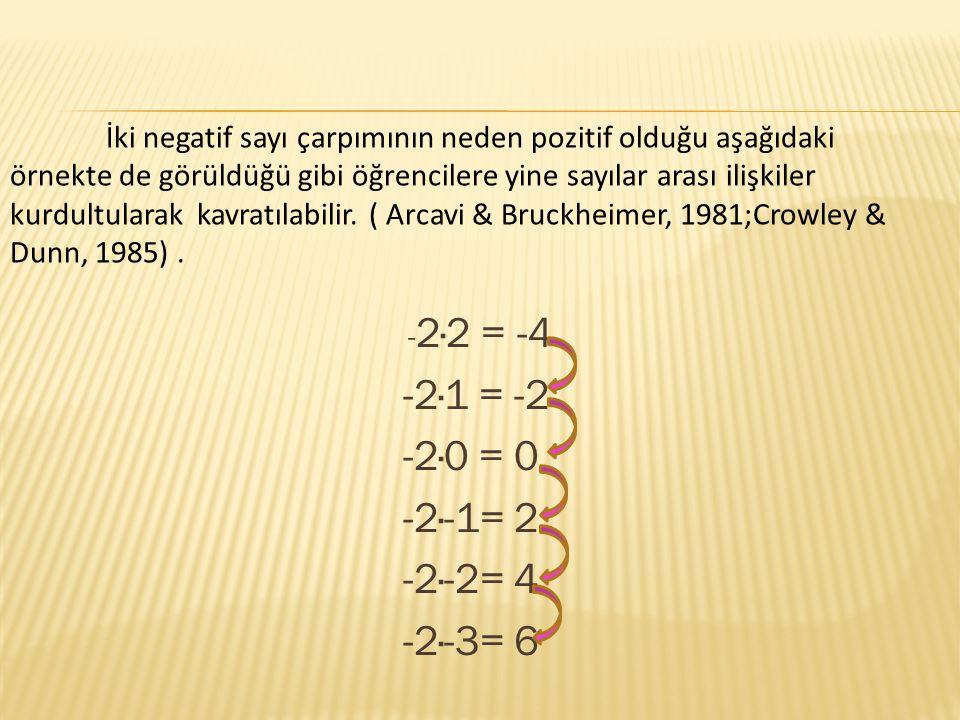 İki negatif sayı çarpımının neden pozitif olduğu aşağıdaki örnekte de görüldüğü gibi öğrencilere yine sayılar arası ilişkiler kurdultularak kavratılabilir. ( Arcavi & Bruckheimer, 1981;Crowley & Dunn, 1985) .