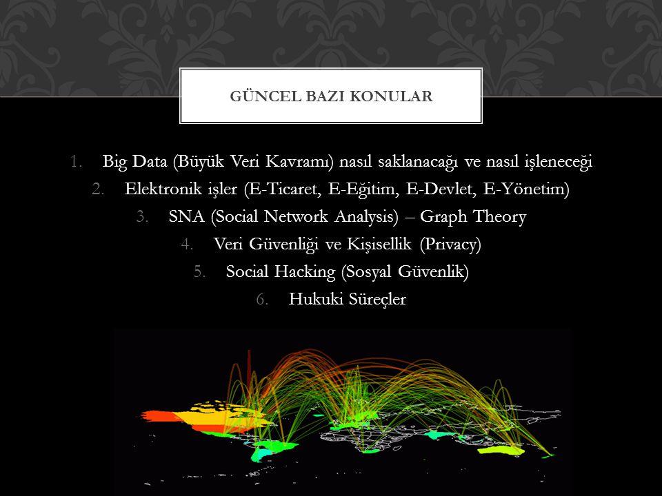 Big Data (Büyük Veri Kavramı) nasıl saklanacağı ve nasıl işleneceği