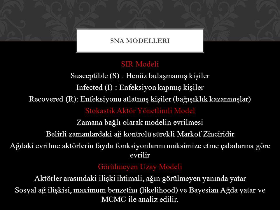 SNA Modelleri