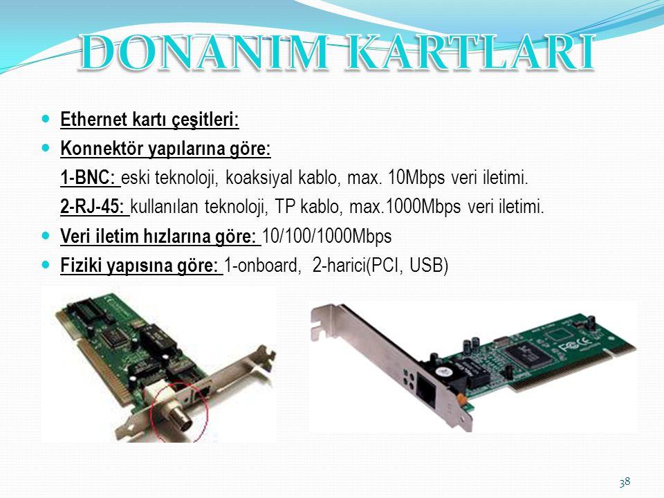 Ethernet kartı çeşitleri: