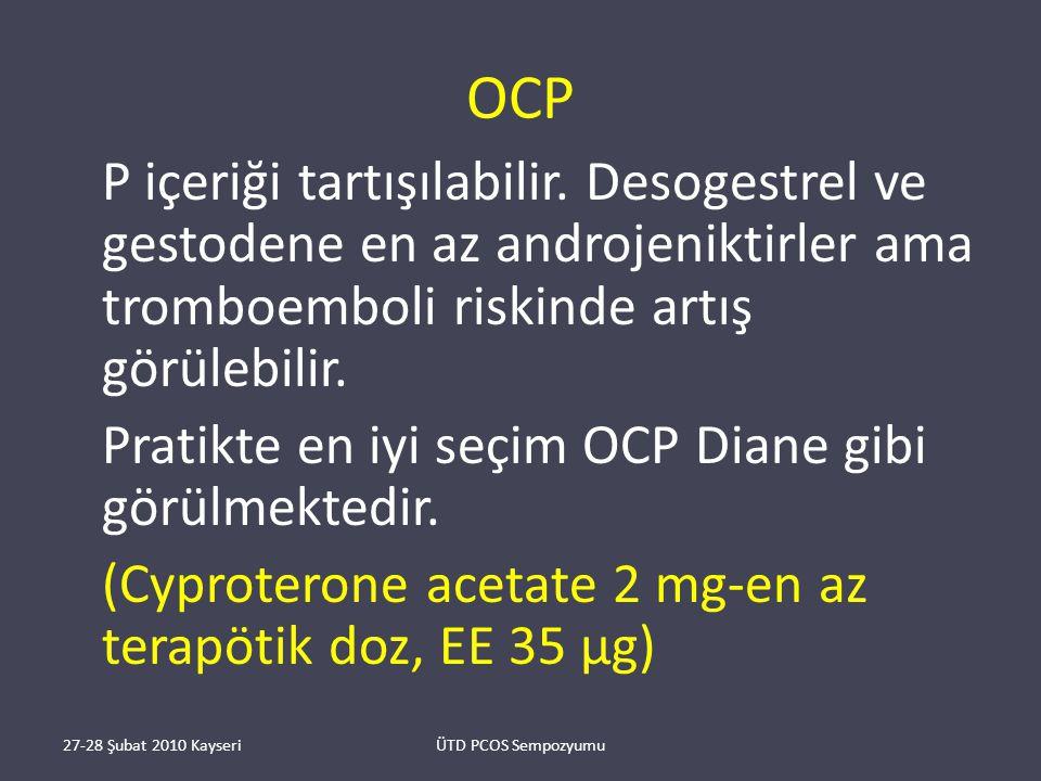 OCP Pratikte en iyi seçim OCP Diane gibi görülmektedir.