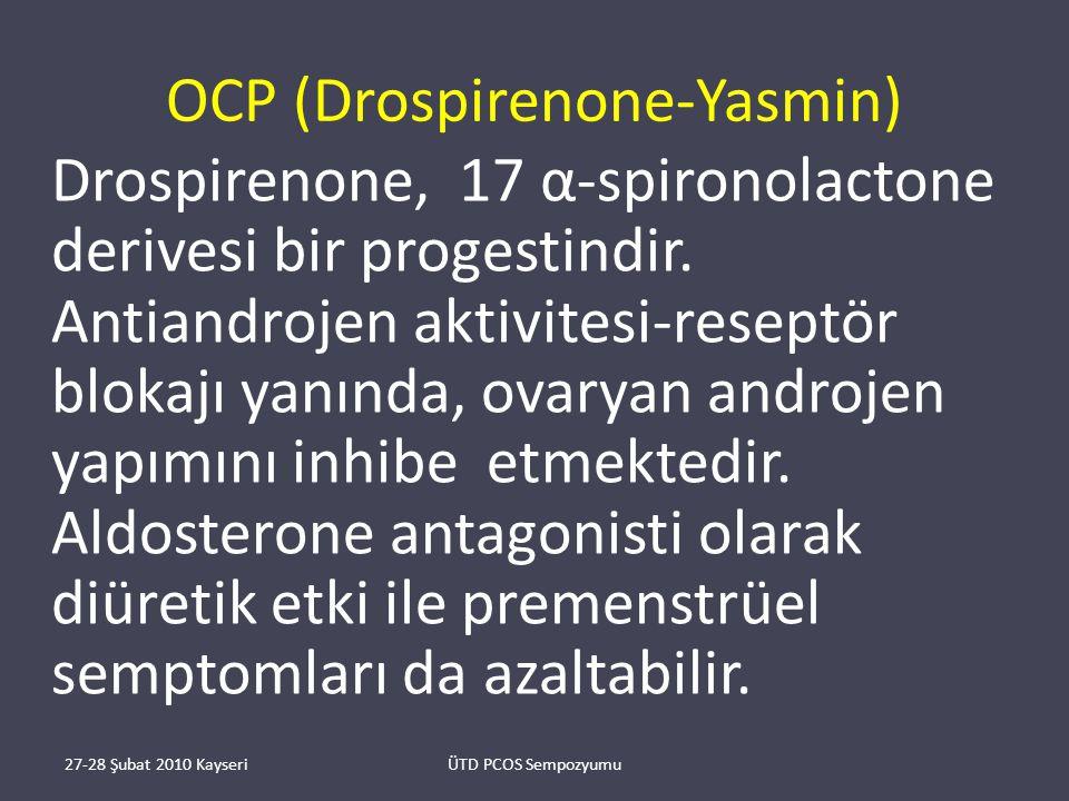 OCP (Drospirenone-Yasmin)