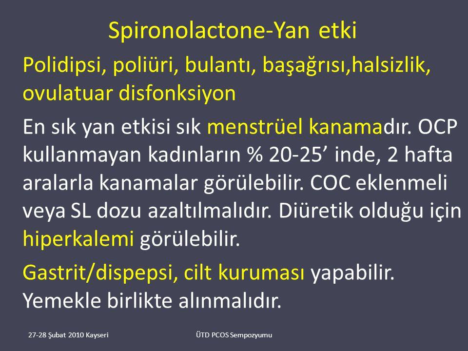 Spironolactone-Yan etki