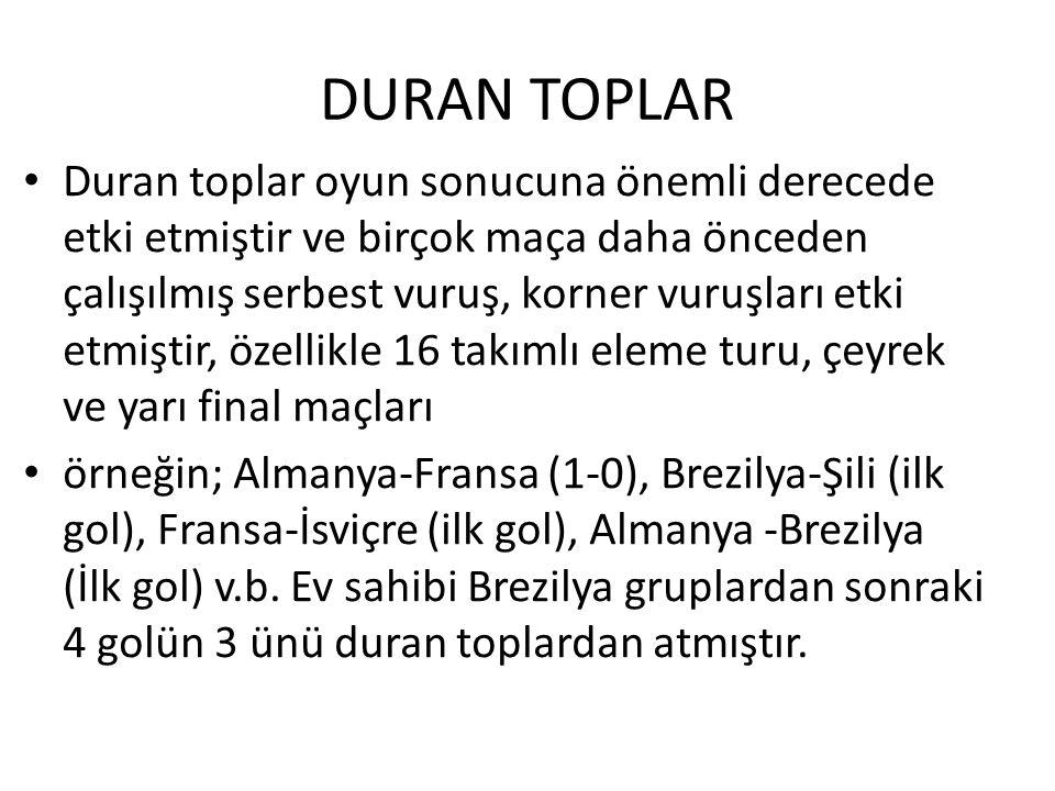 DURAN TOPLAR