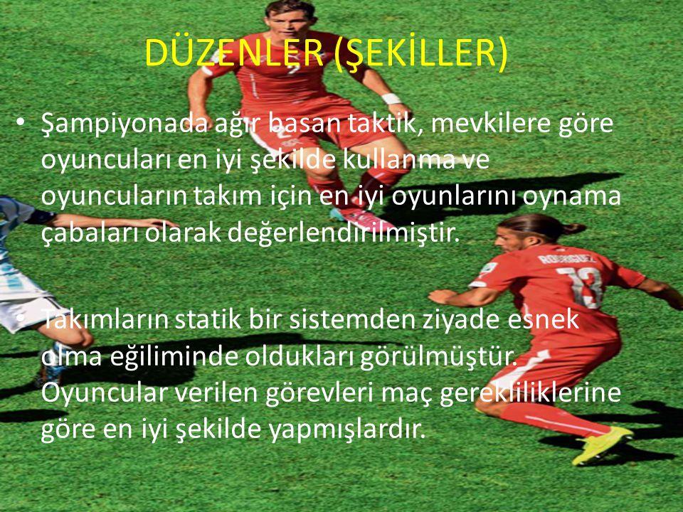 DÜZENLER (ŞEKİLLER)