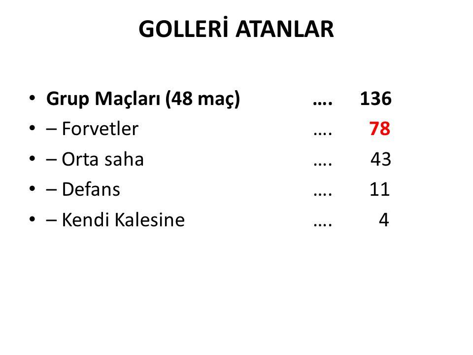 GOLLERİ ATANLAR Grup Maçları (48 maç) …. 136 – Forvetler …. 78