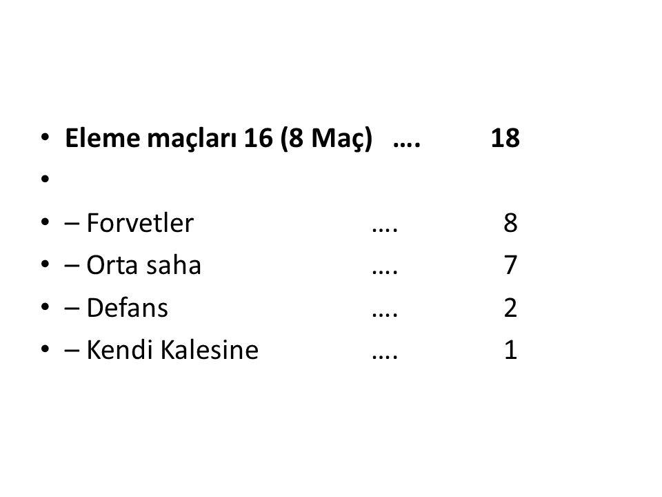 Eleme maçları 16 (8 Maç) …. 18 – Forvetler …. 8. – Orta saha …. 7. – Defans …. 2.