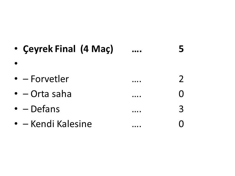 Çeyrek Final (4 Maç) …. 5 – Forvetler …. 2.
