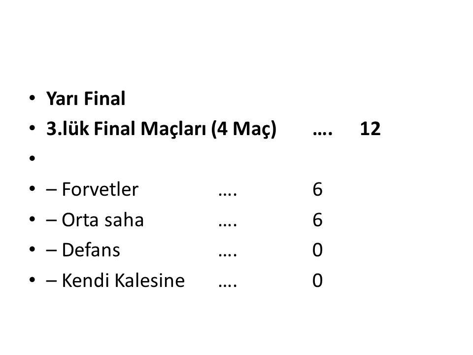 Yarı Final 3.lük Final Maçları (4 Maç) …. 12. – Forvetler …. 6. – Orta saha …. 6. – Defans …. 0.