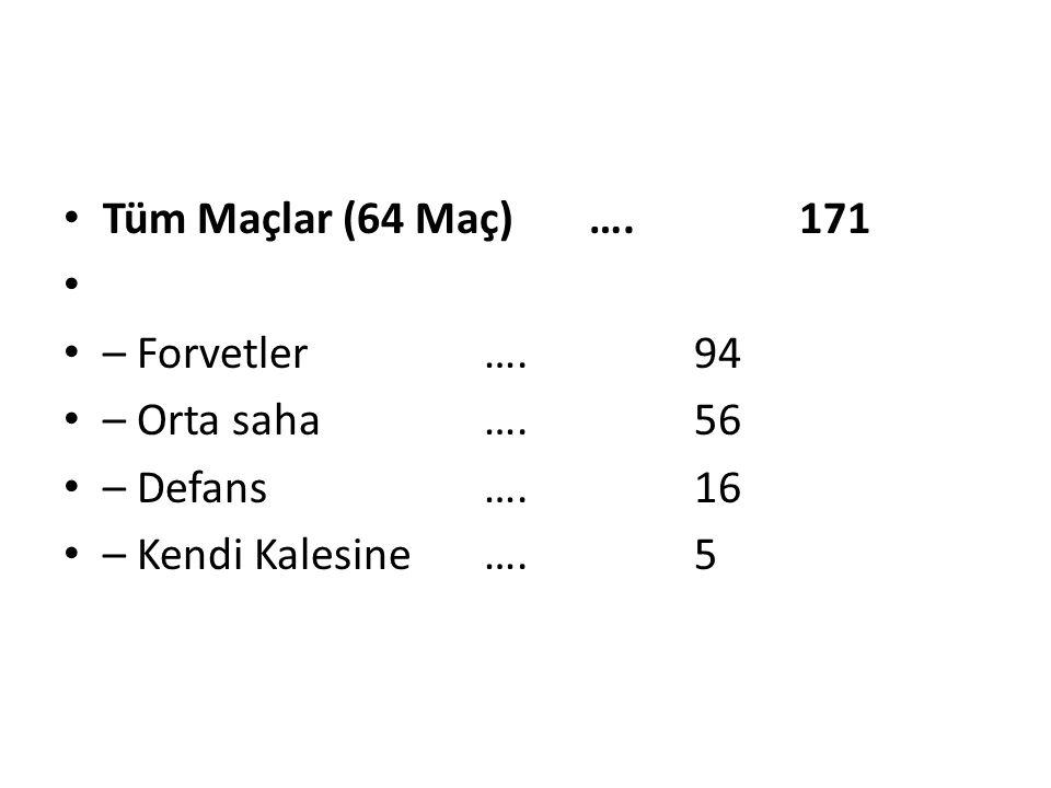Tüm Maçlar (64 Maç) …. 171 – Forvetler …. 94.