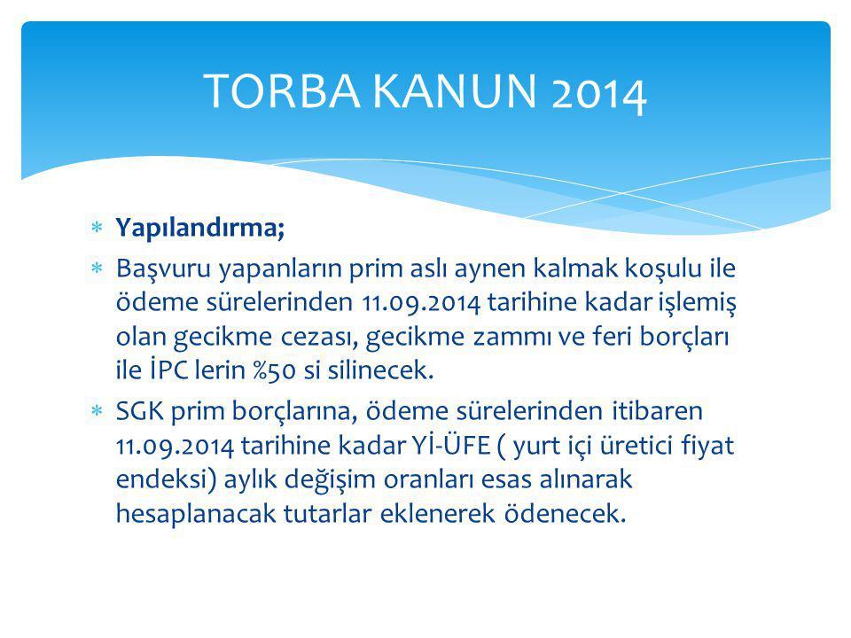 TORBA KANUN 2014 Yapılandırma;