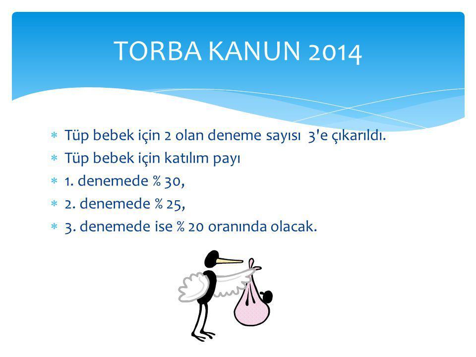 TORBA KANUN 2014 Tüp bebek için 2 olan deneme sayısı 3 e çıkarıldı.