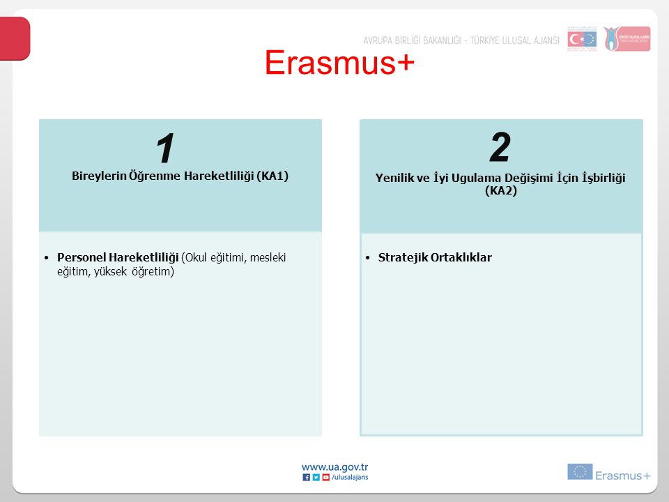 1 2 Erasmus+ Bireylerin Öğrenme Hareketliliği (KA1)