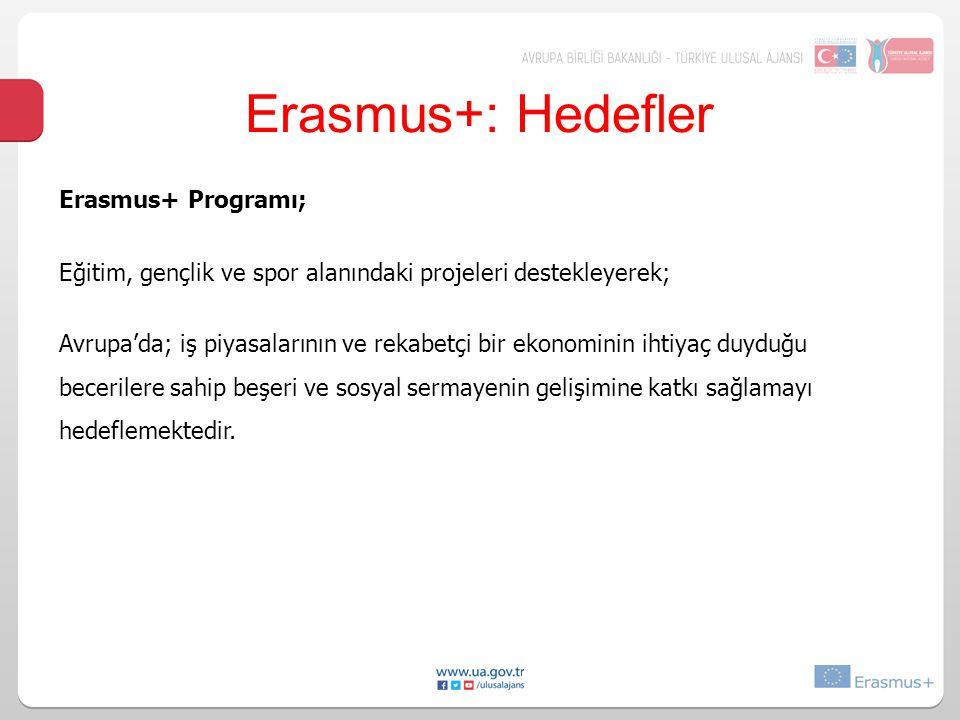 Erasmus+: Hedefler Erasmus+ Programı;