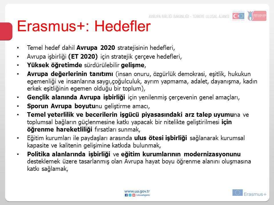 Erasmus+: Hedefler Temel hedef dahil Avrupa 2020 stratejisinin hedefleri, Avrupa işbirliği (ET 2020) için stratejik çerçeve hedefleri,