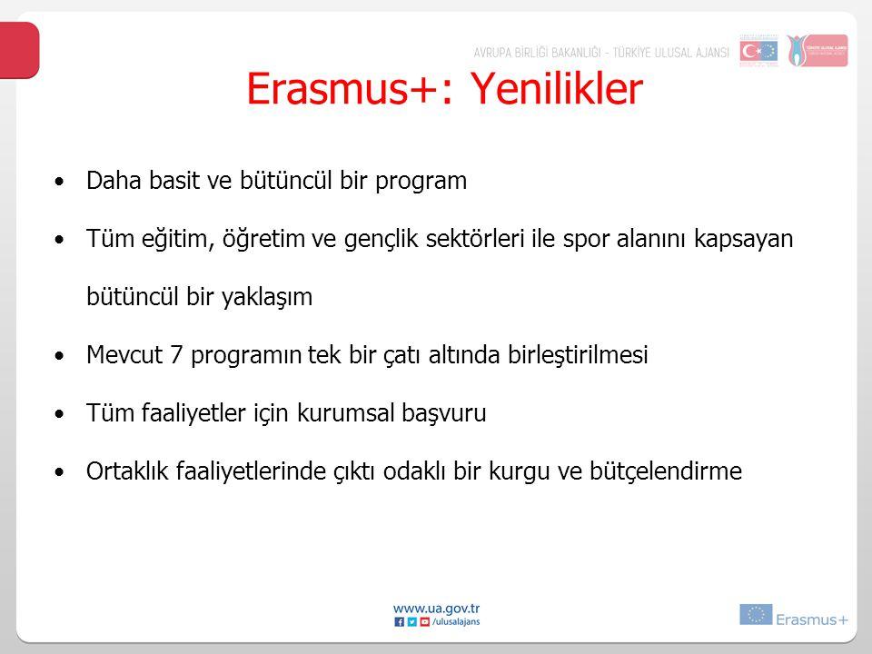 Erasmus+: Yenilikler Daha basit ve bütüncül bir program