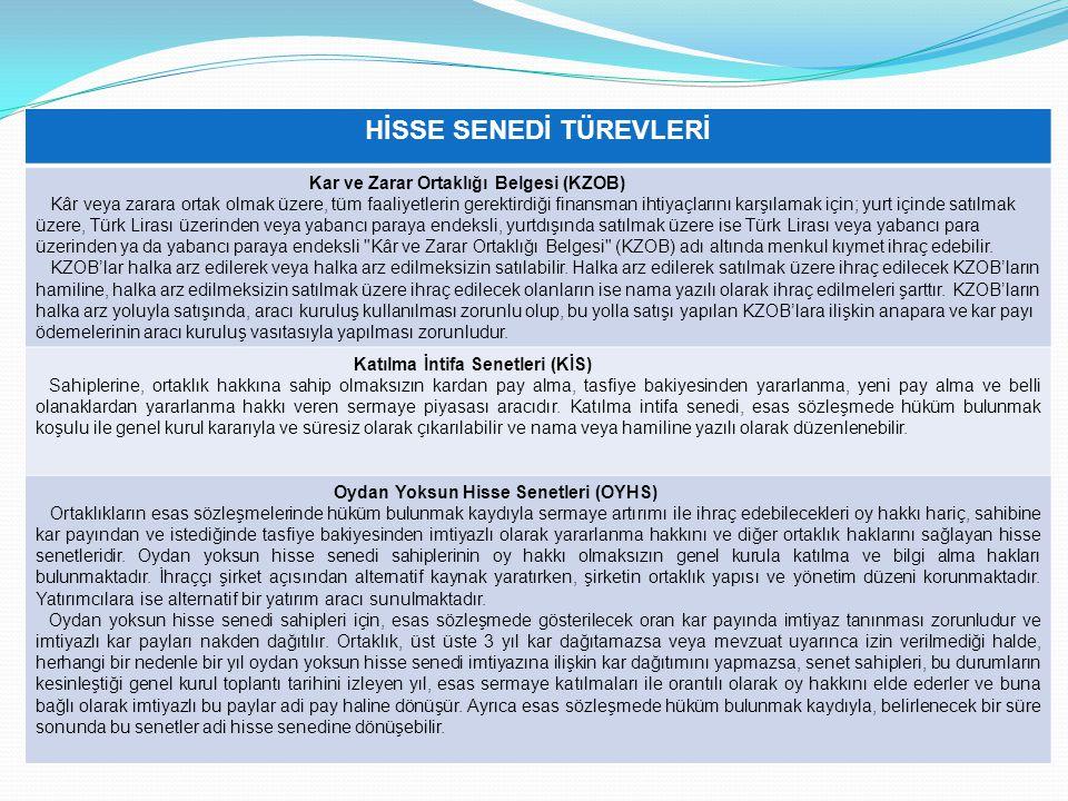 HİSSE SENEDİ TÜREVLERİ