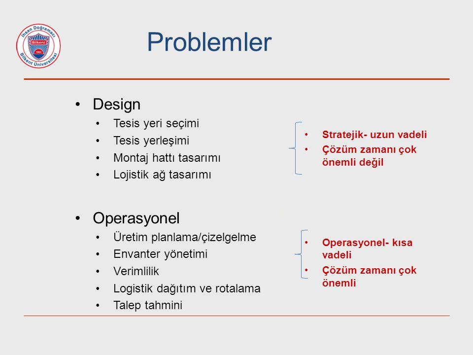 Problemler Design Operasyonel Tesis yeri seçimi Tesis yerleşimi
