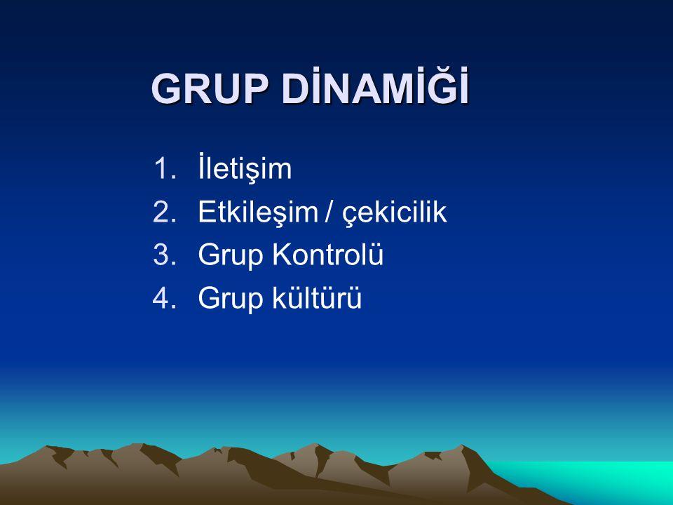 GRUP DİNAMİĞİ İletişim Etkileşim / çekicilik Grup Kontrolü