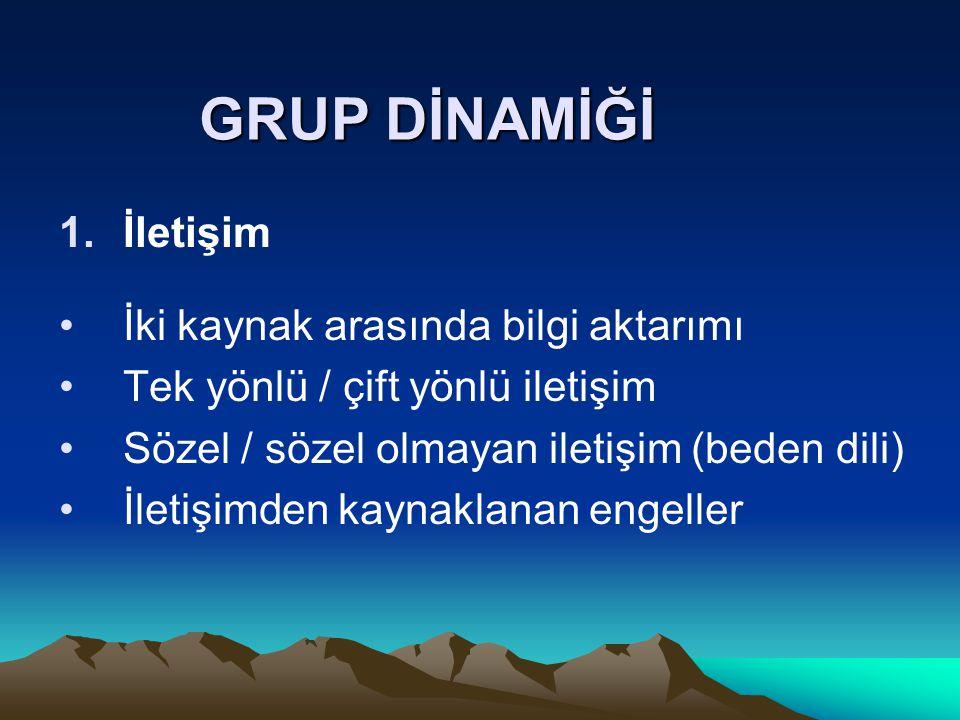 GRUP DİNAMİĞİ İletişim İki kaynak arasında bilgi aktarımı