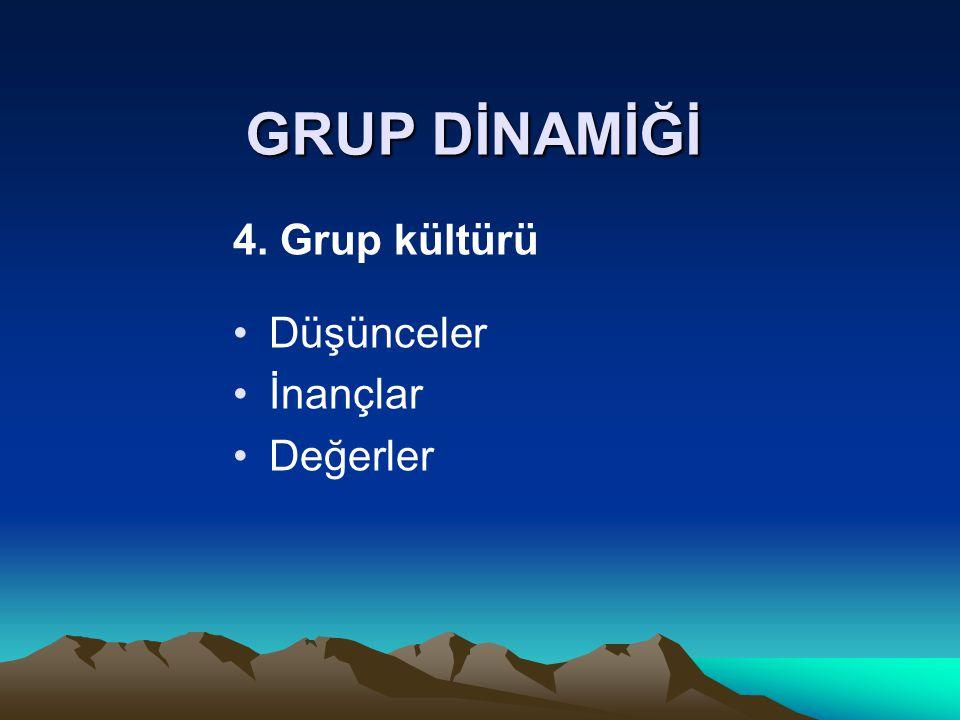 GRUP DİNAMİĞİ 4. Grup kültürü Düşünceler İnançlar Değerler