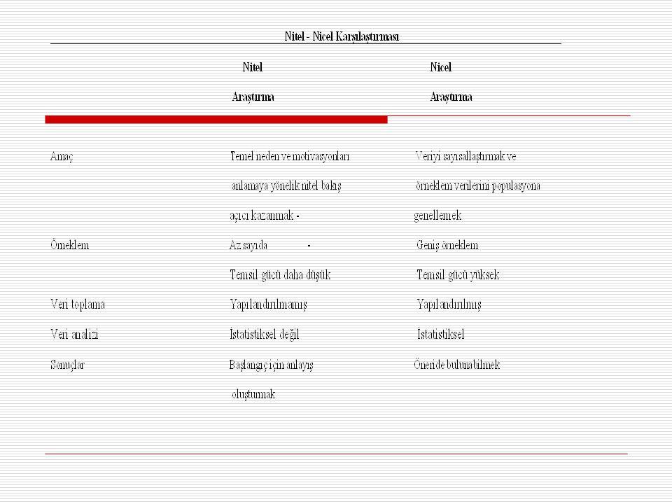 Table 6.1 Qualitative Versus Quantitative Research