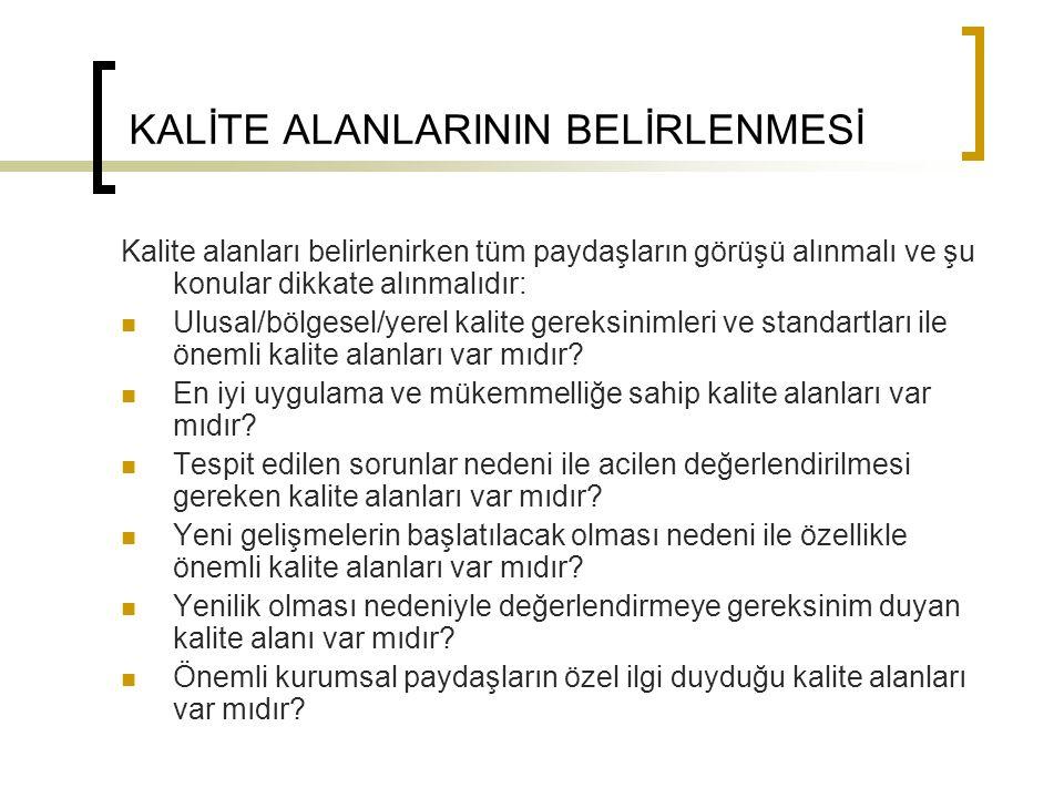KALİTE ALANLARININ BELİRLENMESİ