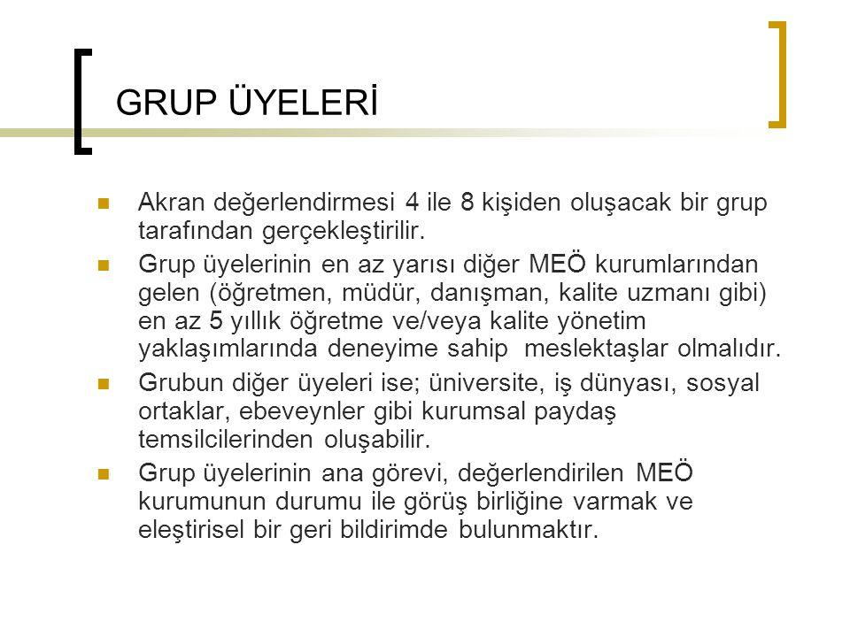 GRUP ÜYELERİ Akran değerlendirmesi 4 ile 8 kişiden oluşacak bir grup tarafından gerçekleştirilir.