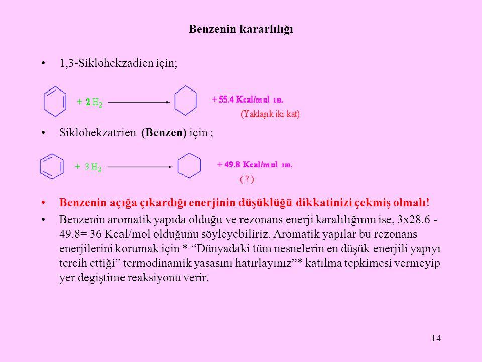 Benzenin kararlılığı 1,3-Siklohekzadien için; Siklohekzatrien (Benzen) için ;