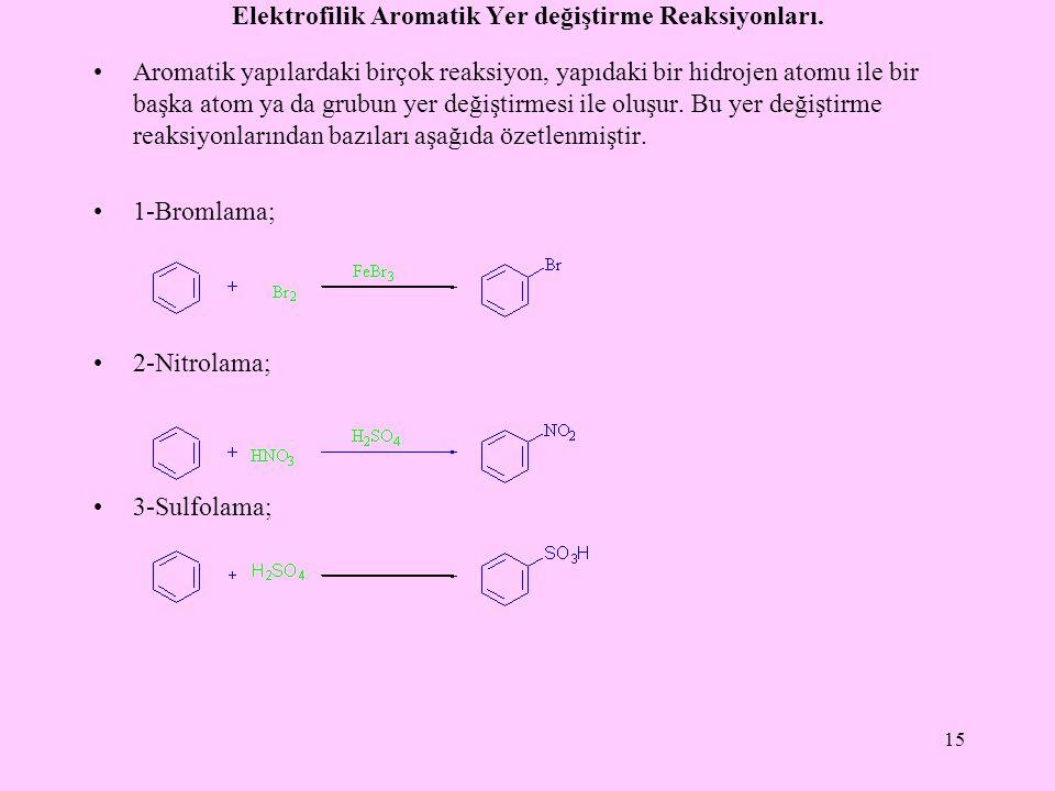 Elektrofilik Aromatik Yer değiştirme Reaksiyonları.