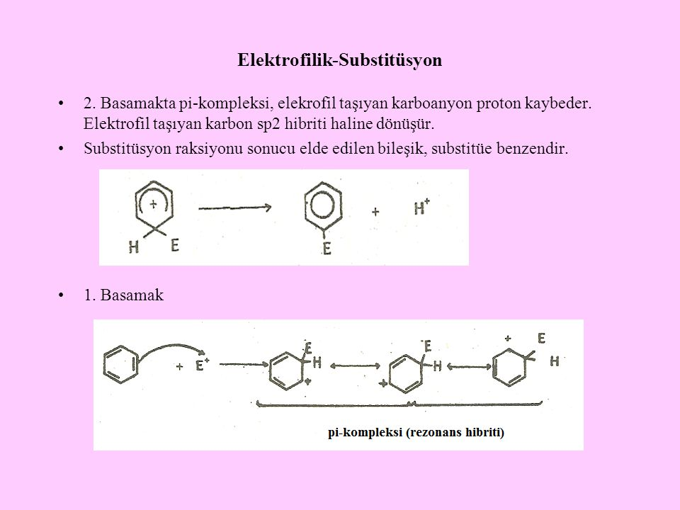 Elektrofilik-Substitüsyon