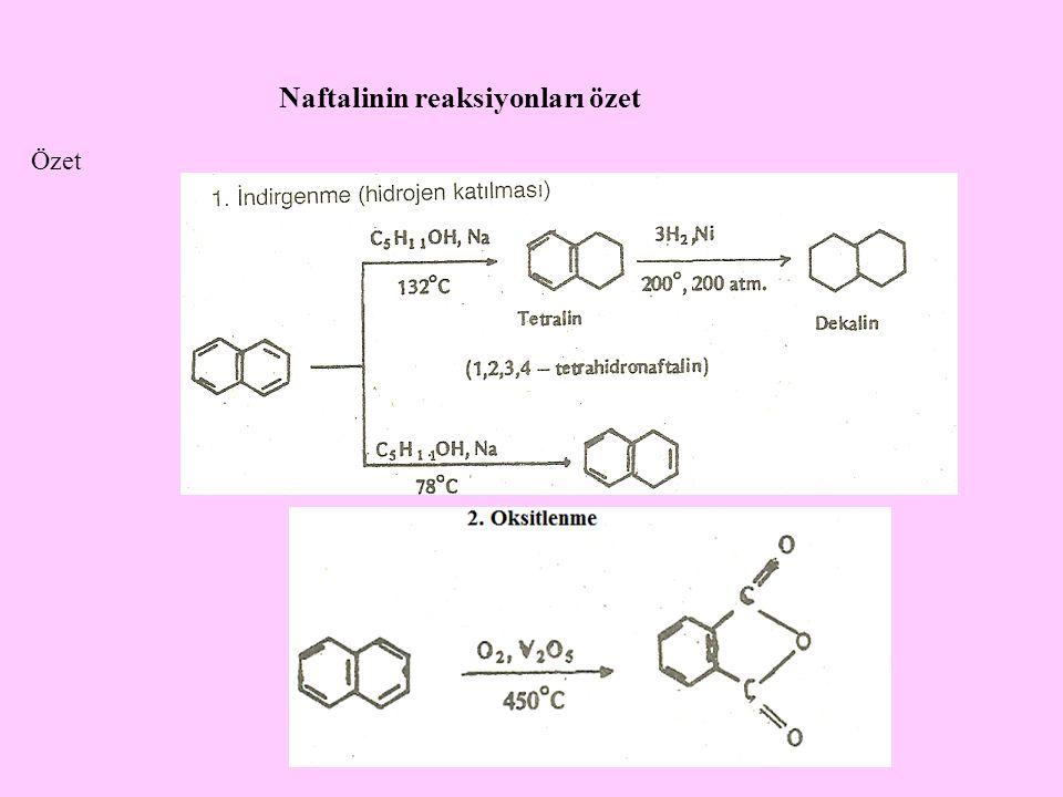 Naftalinin reaksiyonları özet