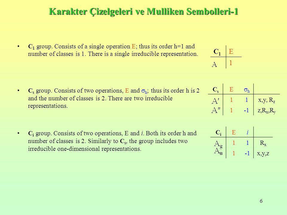 Karakter Çizelgeleri ve Mulliken Sembolleri-1