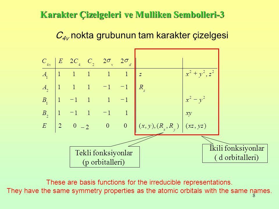 Karakter Çizelgeleri ve Mulliken Sembolleri-3