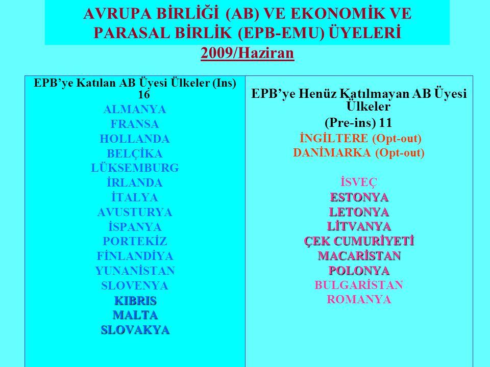 AVRUPA BİRLİĞİ (AB) VE EKONOMİK VE PARASAL BİRLİK (EPB-EMU) ÜYELERİ 2009/Haziran