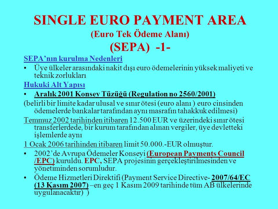 SINGLE EURO PAYMENT AREA (Euro Tek Ödeme Alanı) (SEPA) -1-
