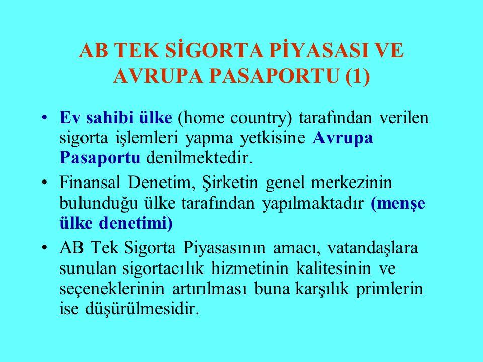 AB TEK SİGORTA PİYASASI VE AVRUPA PASAPORTU (1)