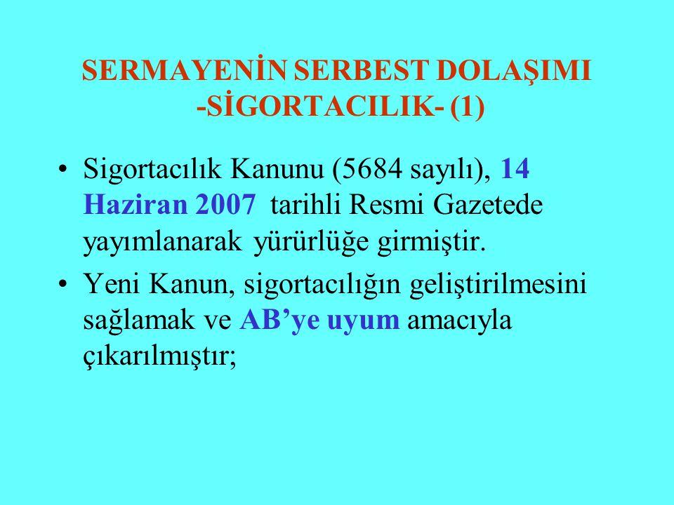 SERMAYENİN SERBEST DOLAŞIMI -SİGORTACILIK- (1)