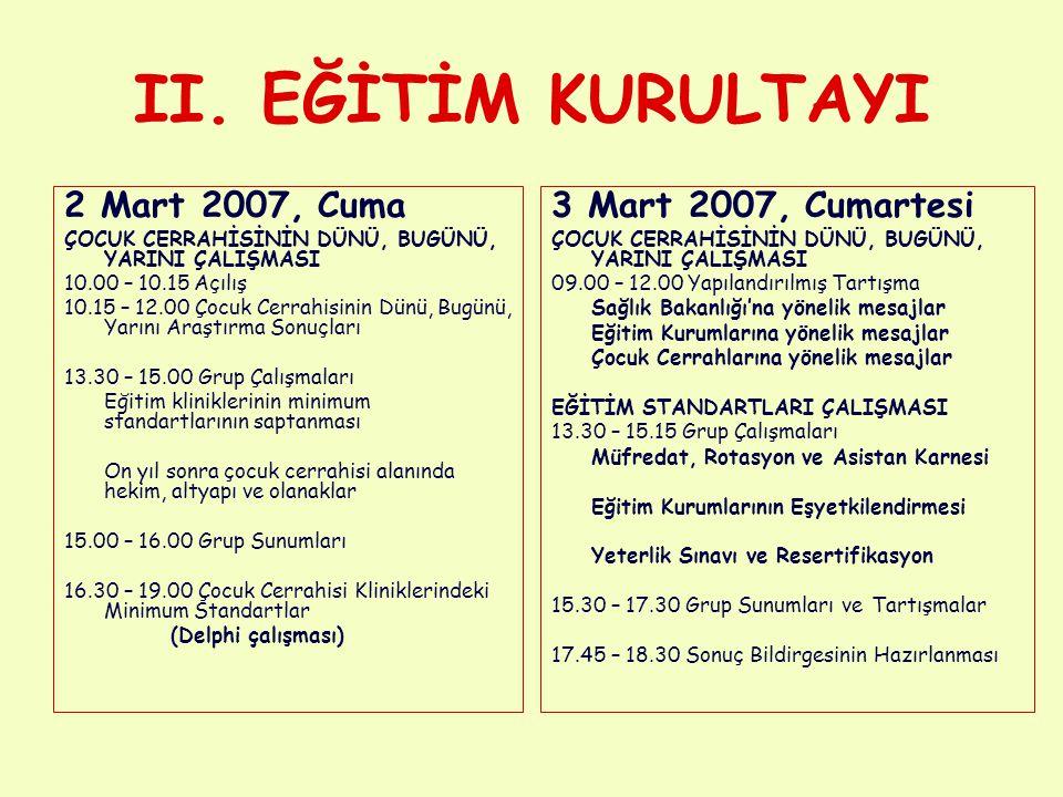 II. EĞİTİM KURULTAYI 2 Mart 2007, Cuma 3 Mart 2007, Cumartesi