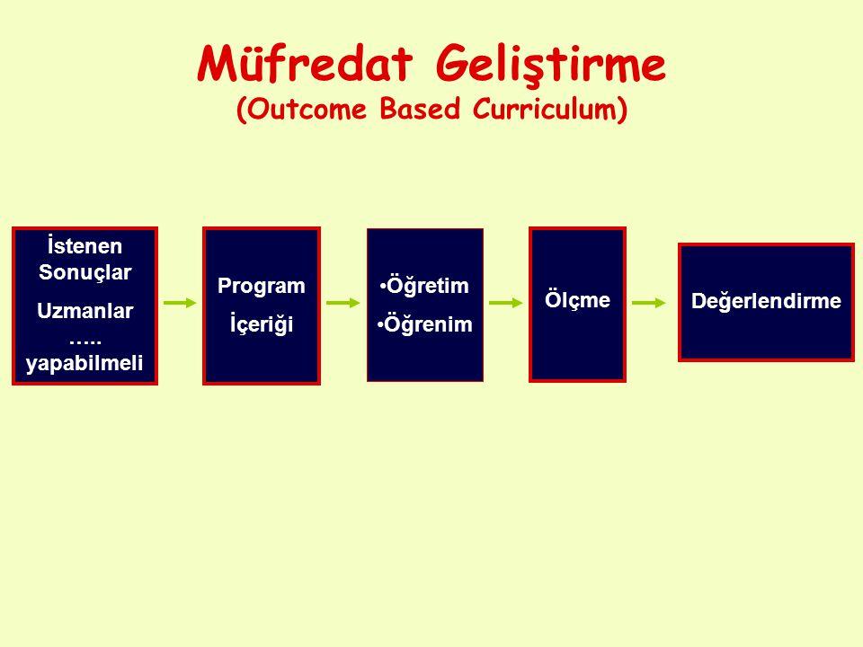 Müfredat Geliştirme (Outcome Based Curriculum)