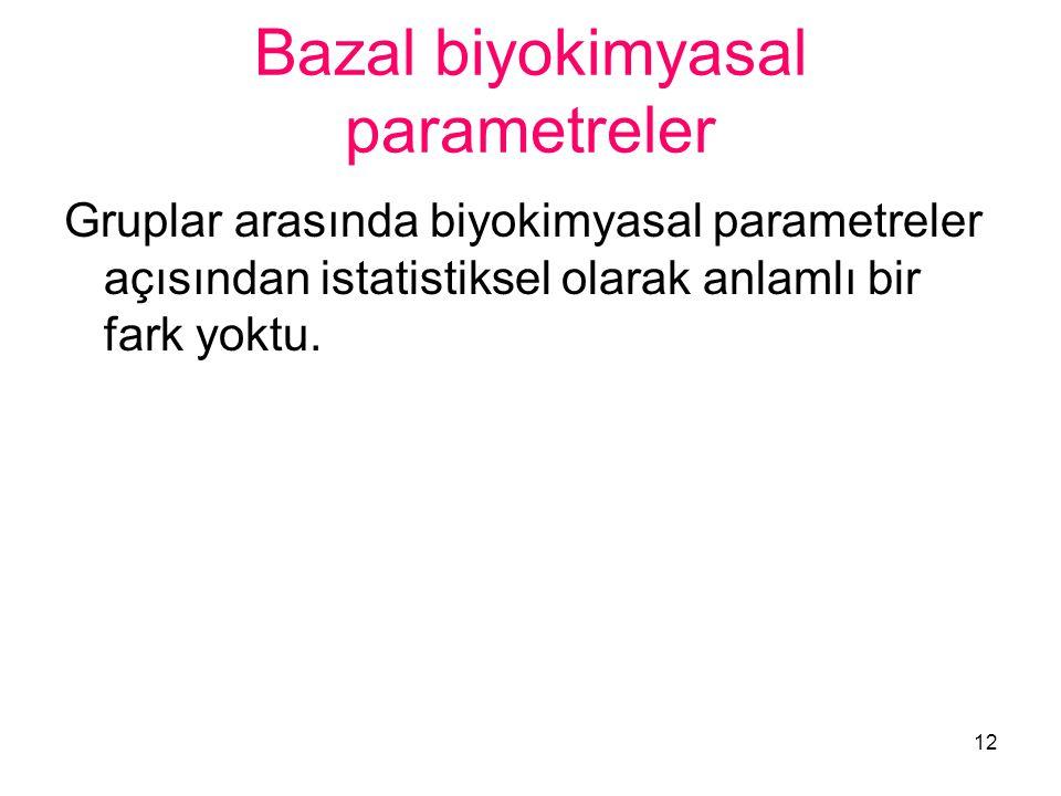 Bazal biyokimyasal parametreler