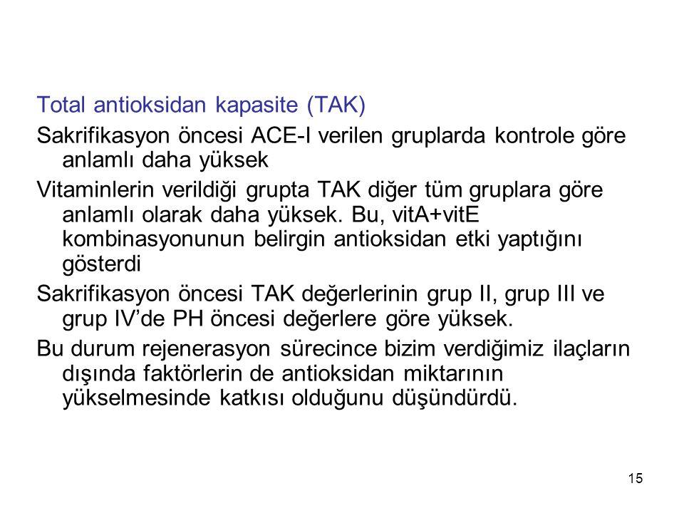 Total antioksidan kapasite (TAK)