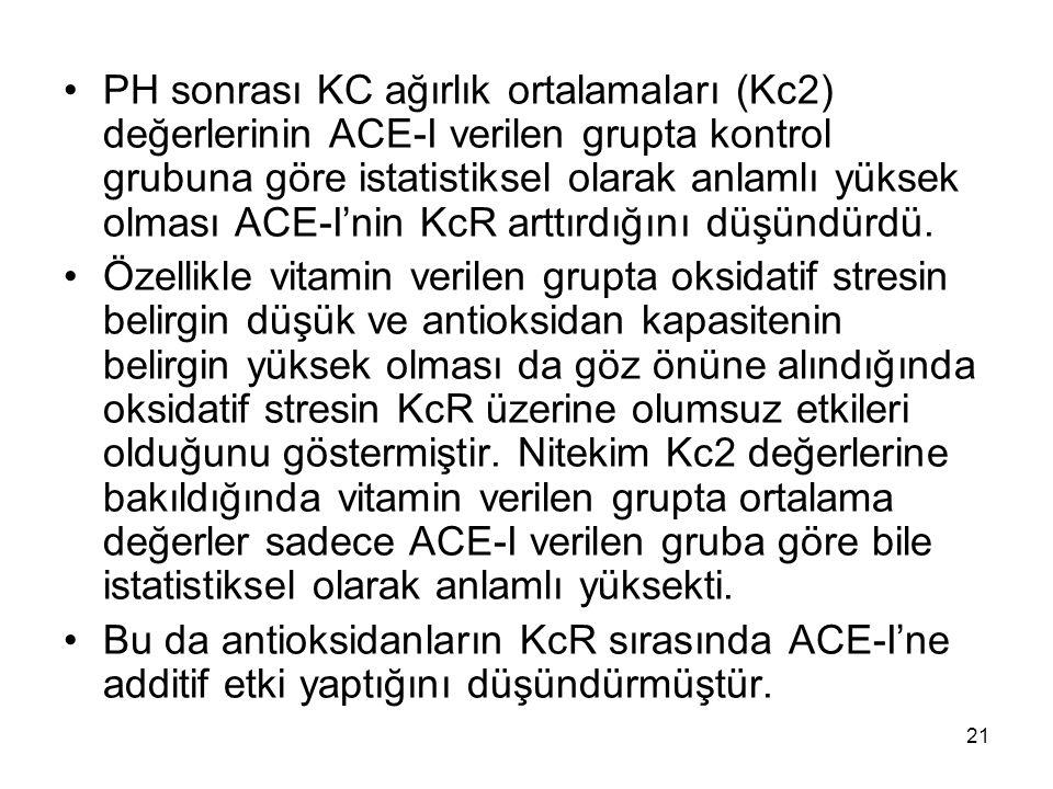 PH sonrası KC ağırlık ortalamaları (Kc2) değerlerinin ACE-I verilen grupta kontrol grubuna göre istatistiksel olarak anlamlı yüksek olması ACE-I'nin KcR arttırdığını düşündürdü.