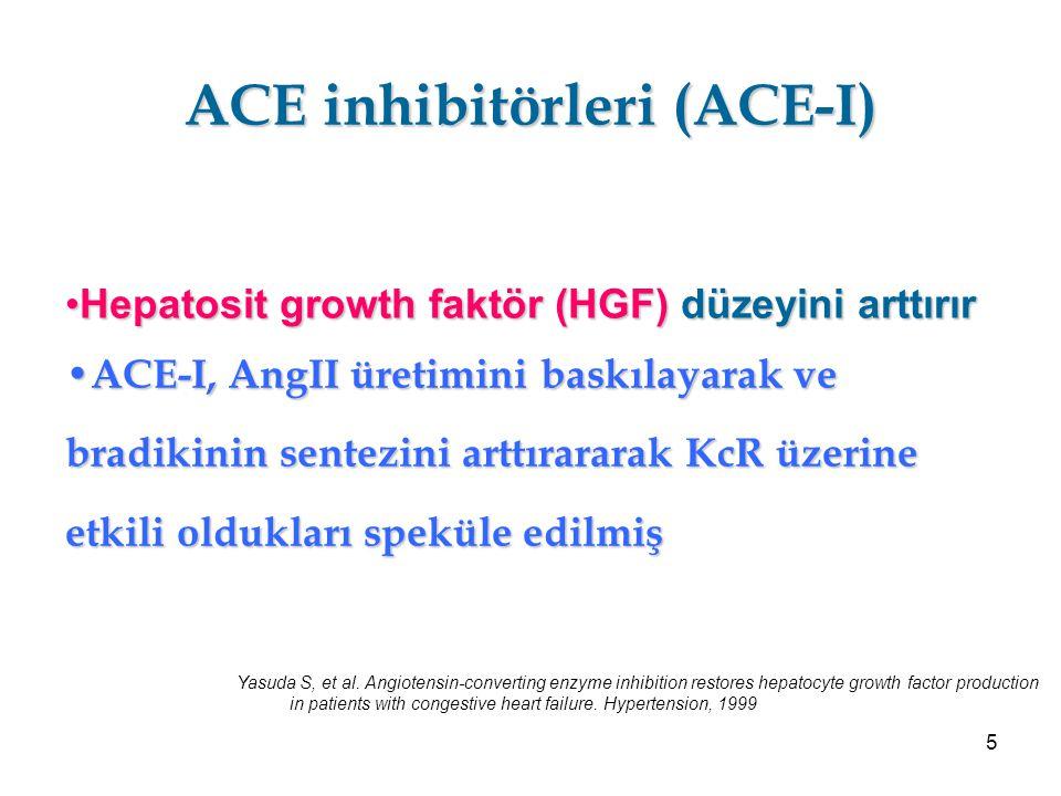 ACE inhibitörleri (ACE-I)