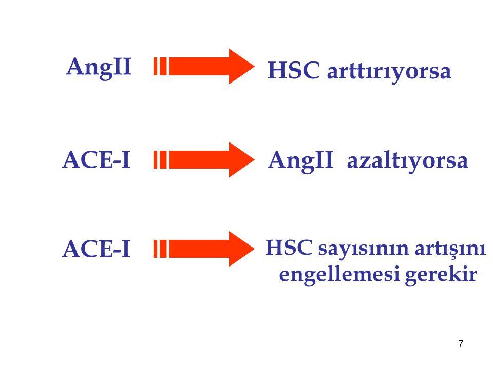 HSC sayısının artışını