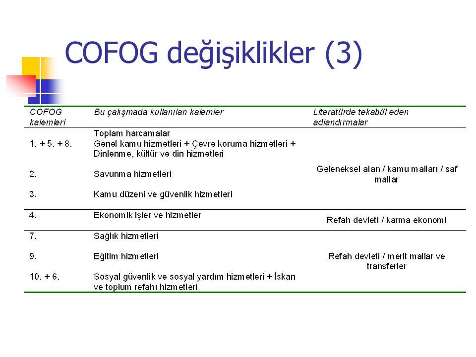 COFOG değişiklikler (3)