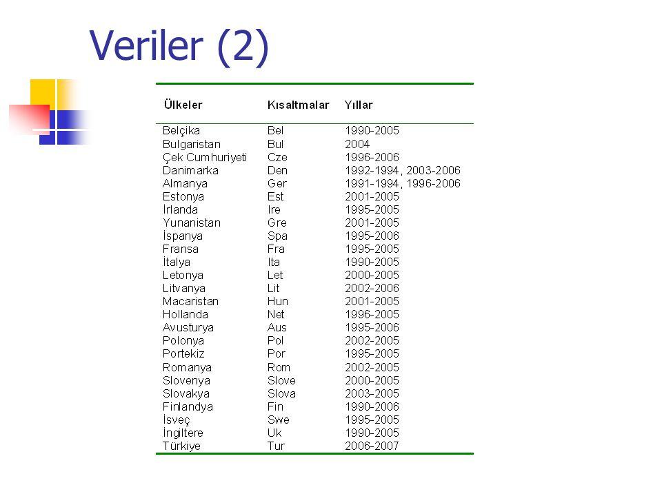 Veriler (2)