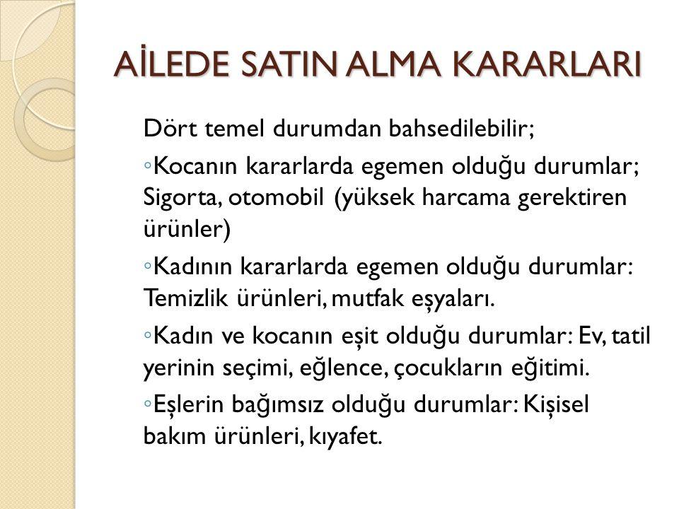 AİLEDE SATIN ALMA KARARLARI
